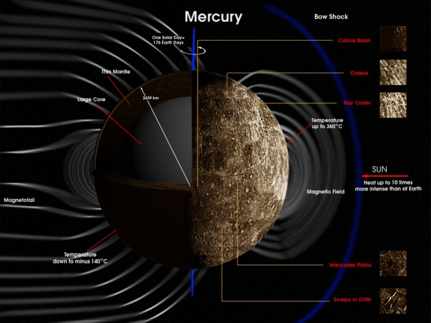 external image mercury-mag.jpg?w=612&h=458